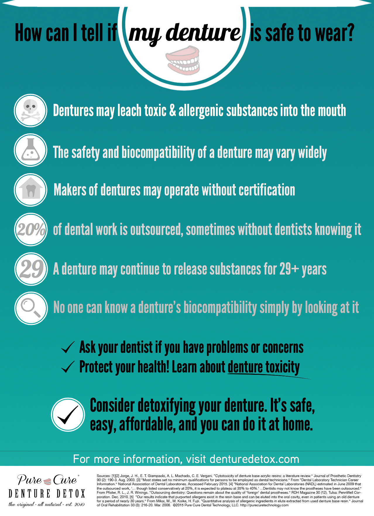 denture-detox-infographic-allergic-toxic-safe-denture
